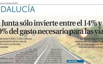 La Junta sólo invierte entre el 14% y el 19% del gasto necesario para las vías