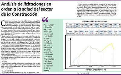 ESPECIAL BAJAS TEMERARIAS: «Análisis de licitaciones en orden a la salud del sector de la Construcción»